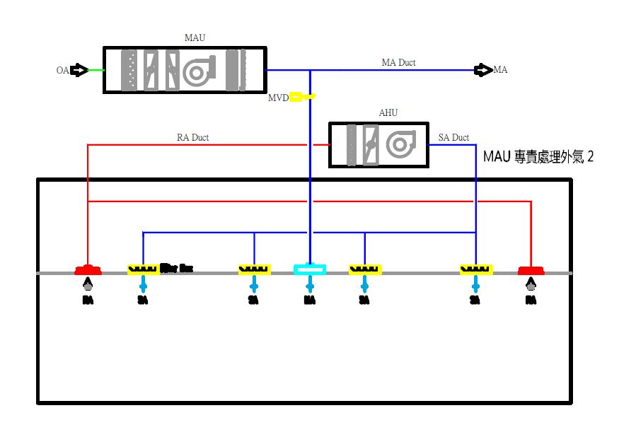 电路 电路图 电子 户型 户型图 平面图 原理图 875_618