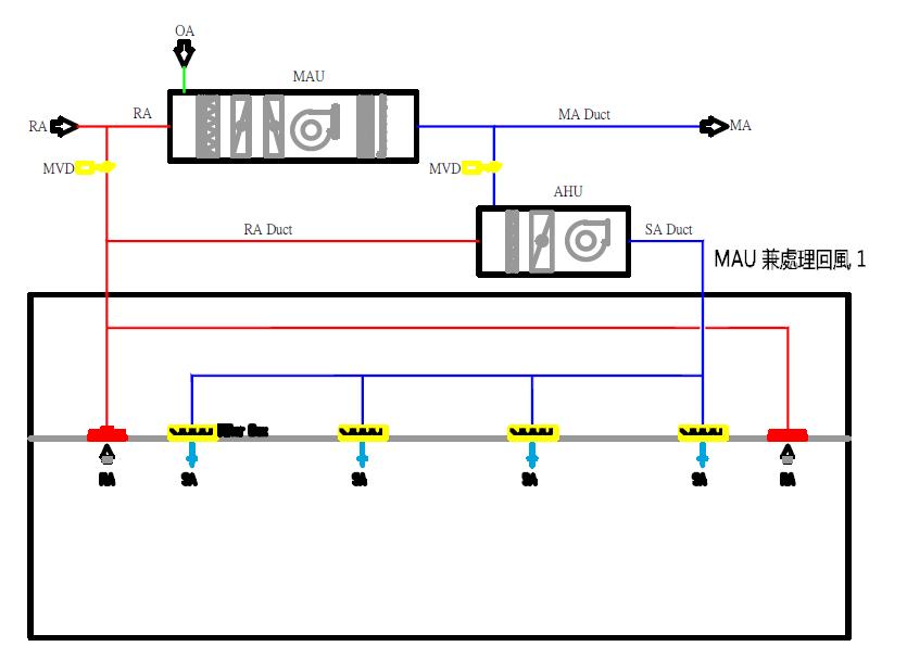 电路 电路图 电子 户型 户型图 平面图 设计 素材 原理图 835_619